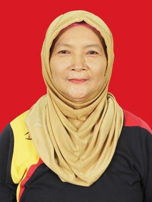 Siti Suyati,SPd